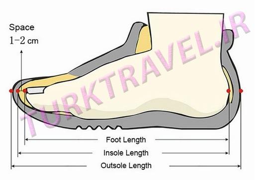 تخمین سایز واقعی کفش
