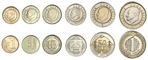 پول خرد ترکیه